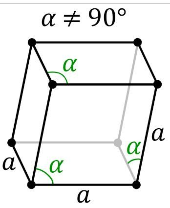 Rhombohedral.png, CC BY-SA 3.0, https://commons.wikimedia.org/w/index.php?curid=1723409